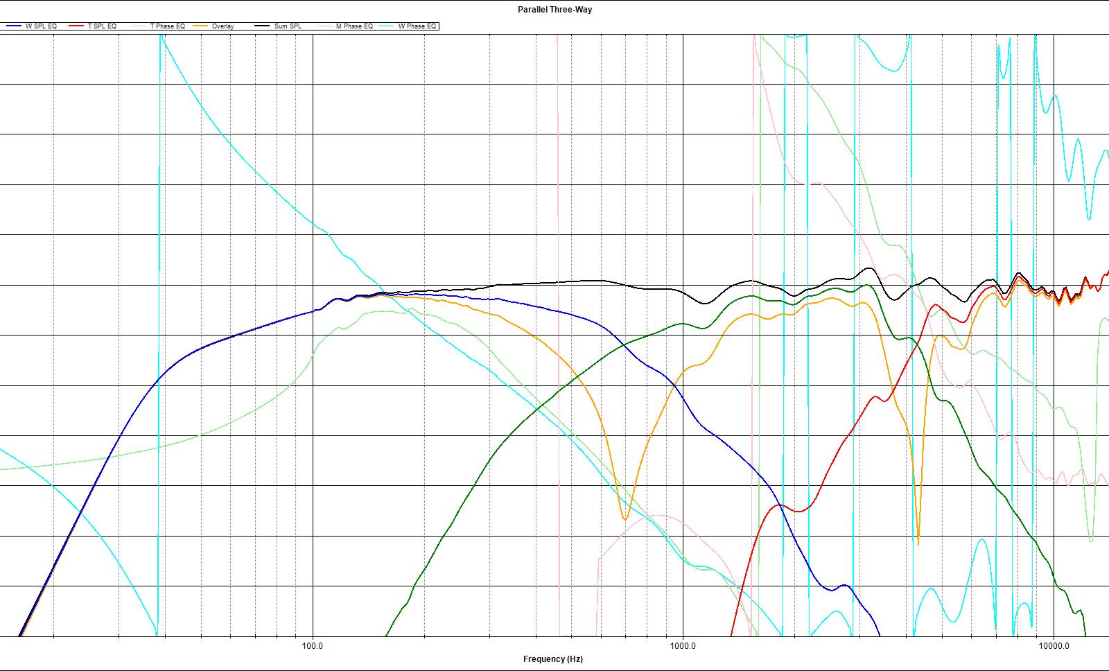 Advanced Speaker Design Simulation | The World of Wogg